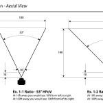 Field of View Ratio Comparison