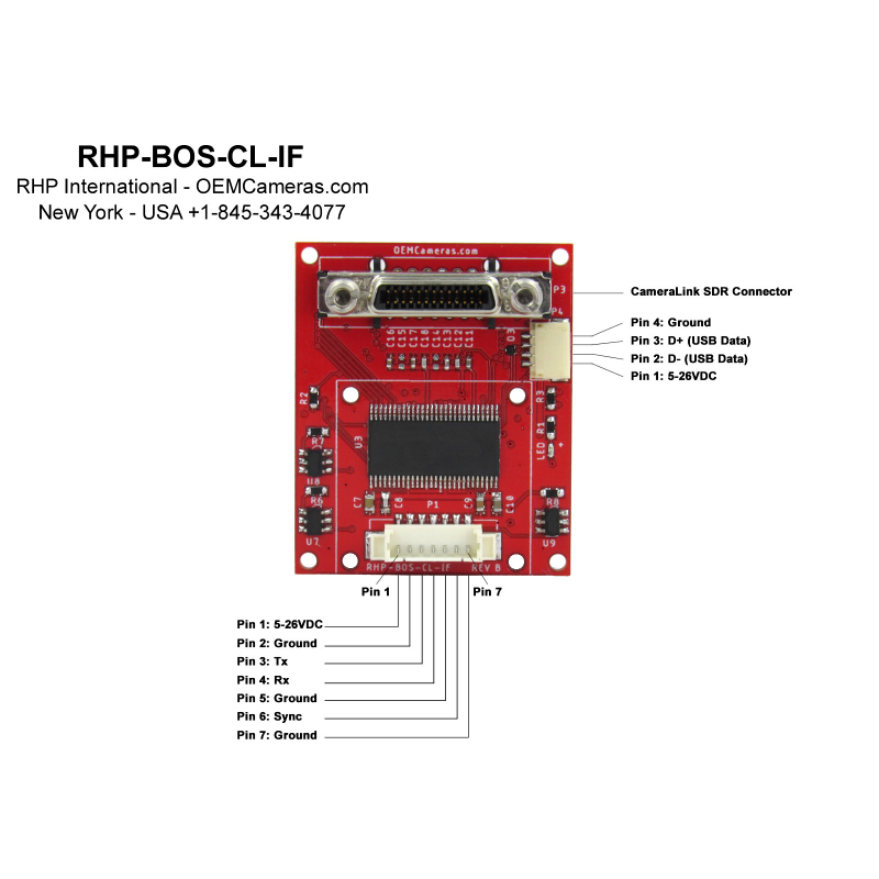 RHP Boson Camera Link Interface Board