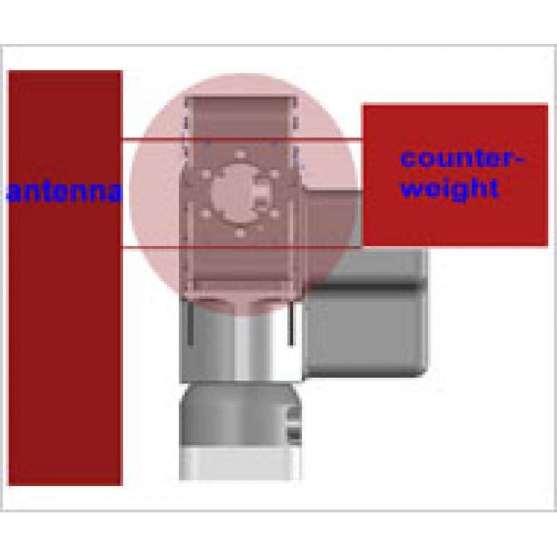 FLIR D300-RF Pan-Tilt Antenna Positioner